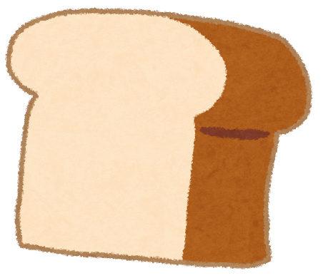 ホームベーカリーの食パン